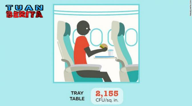 053527200_1479383136-150907141015-4-dirty-planes-tray-table-exlarge-169